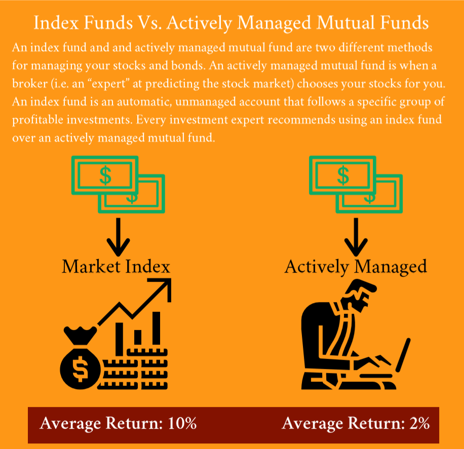 Index Funds vs. Mutual Funds | Get Your Gusto Back