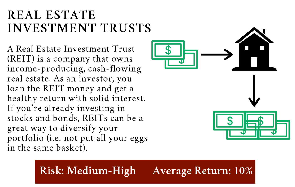 What are Real Estate Investment Trusts? | Get Your Gusto Back