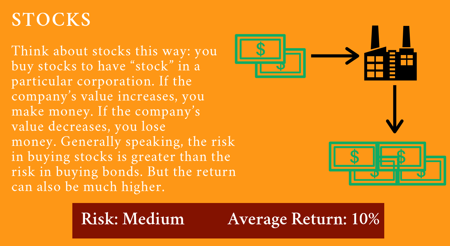What Are Stocks? | Get Your Gusto Back