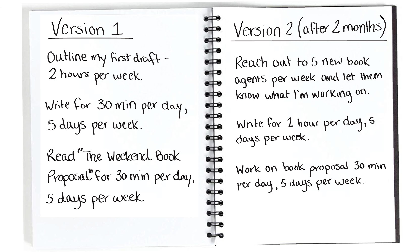 Version 2 Of To-Do List | Get Your Gusto Back
