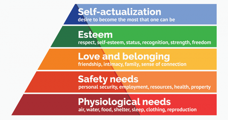 Maslow's Hierarchy Of Needs | Get Your Gusto Back
